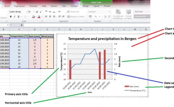 Excel 3 figures and graphs biostts before we start discussing details about creating graphs in ms excel it is best that we agree on a few terms and concepts what you will learn to create in ccuart Image collections